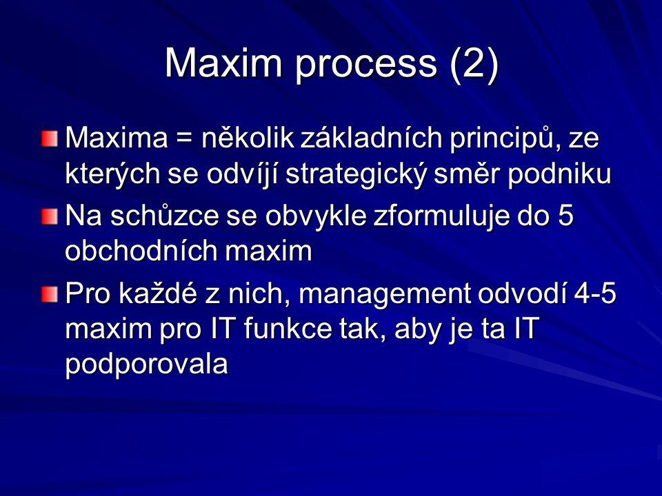 Maxim process (2) Maxima = několik základních principů, ze kterých se odvíjí strategický směr podniku Na schůzce se obvykle zformuluje do 5 obchodních