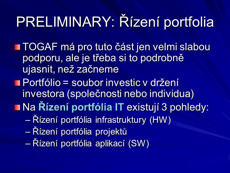 PRELIMINARY: Řízení portfolia TOGAF má pro tuto část jen velmi slabou podporu, ale je třeba si to podrobně ujasnit, než začneme Portfólio = soubor inv