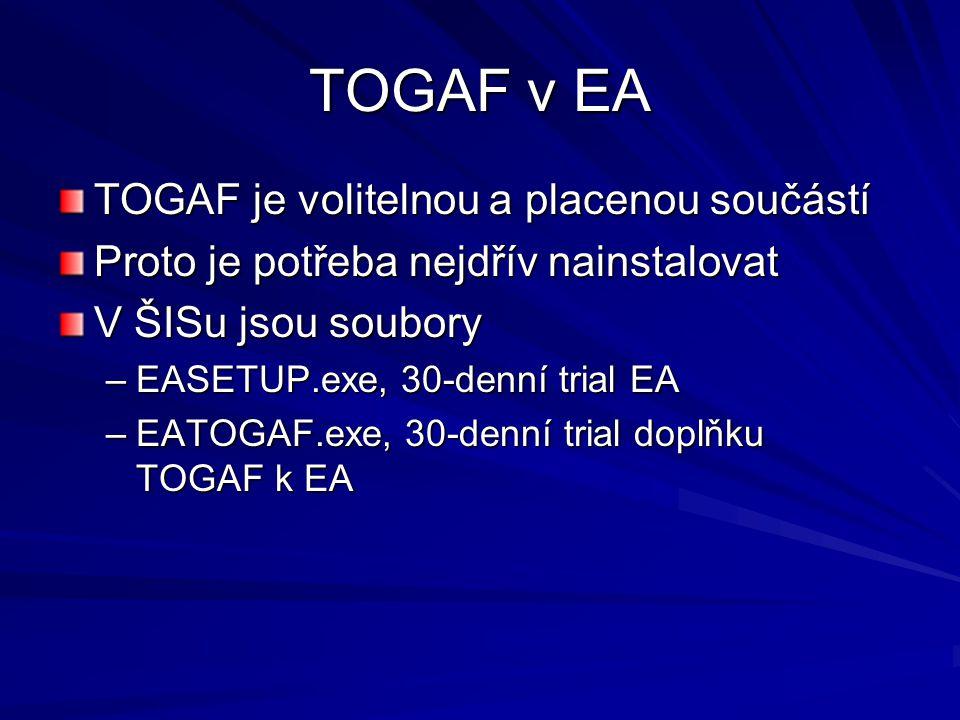 TOGAF v EA TOGAF je volitelnou a placenou součástí Proto je potřeba nejdřív nainstalovat V ŠISu jsou soubory –EASETUP.exe, 30-denní trial EA –EATOGAF.