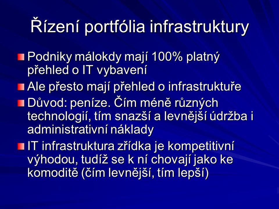 Řízení portfólia infrastruktury Podniky málokdy mají 100% platný přehled o IT vybavení Ale přesto mají přehled o infrastruktuře Důvod: peníze. Čím mén