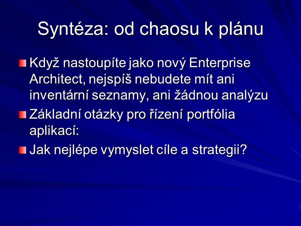 Syntéza: od chaosu k plánu Když nastoupíte jako nový Enterprise Architect, nejspíš nebudete mít ani inventární seznamy, ani žádnou analýzu Základní ot