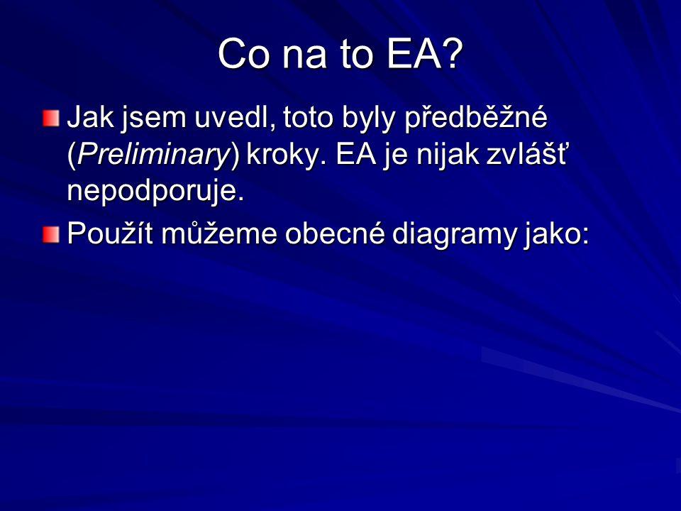 Co na to EA? Jak jsem uvedl, toto byly předběžné (Preliminary) kroky. EA je nijak zvlášť nepodporuje. Použít můžeme obecné diagramy jako: