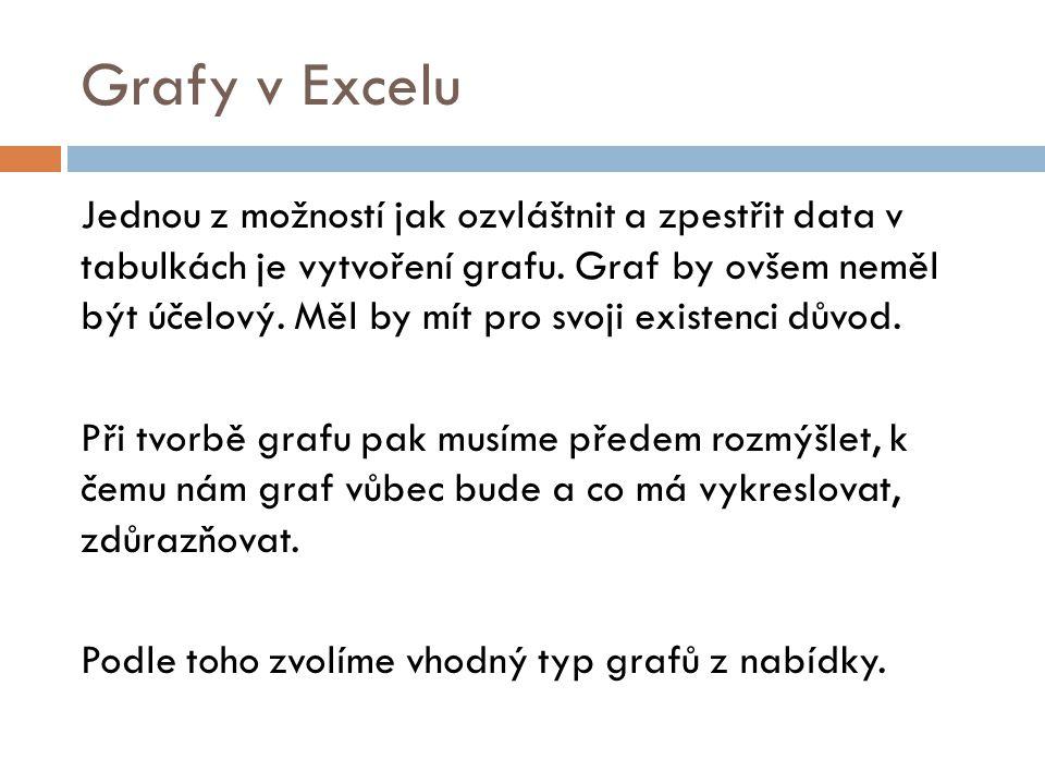 Grafy v Excelu Jednou z možností jak ozvláštnit a zpestřit data v tabulkách je vytvoření grafu. Graf by ovšem neměl být účelový. Měl by mít pro svoji
