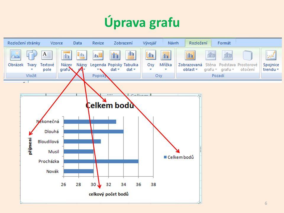 Úprava grafu 6