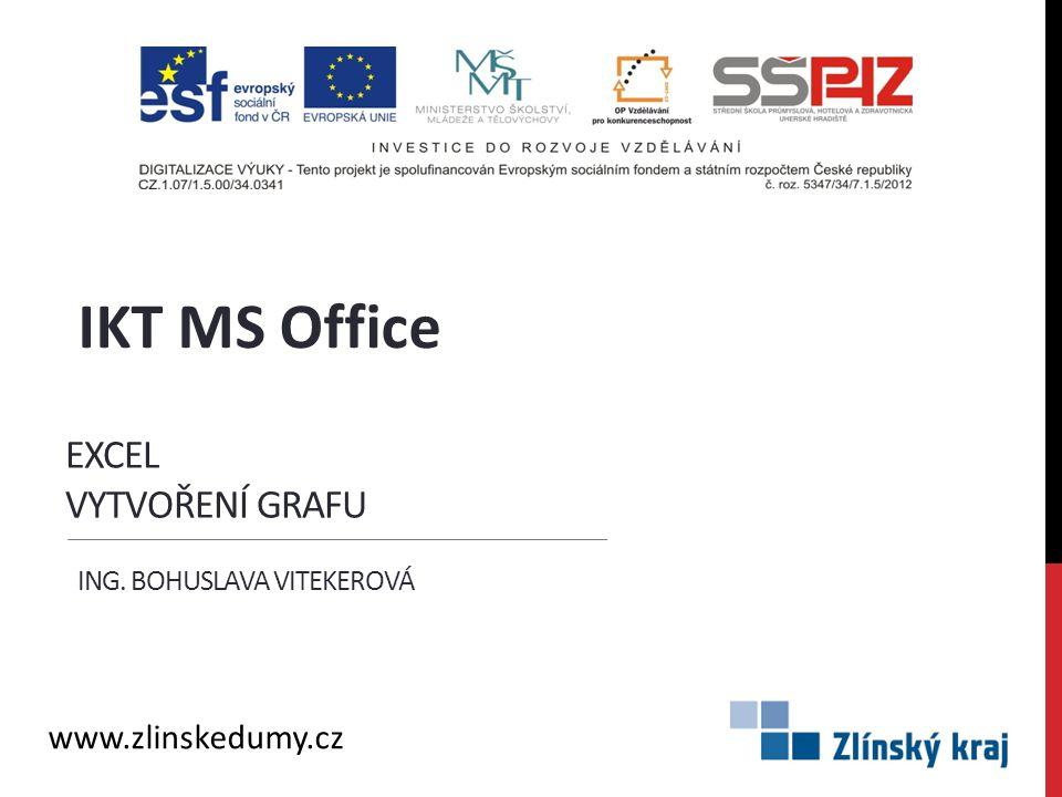 EXCEL VYTVOŘENÍ GRAFU ING. BOHUSLAVA VITEKEROVÁ IKT MS Office www.zlinskedumy.cz