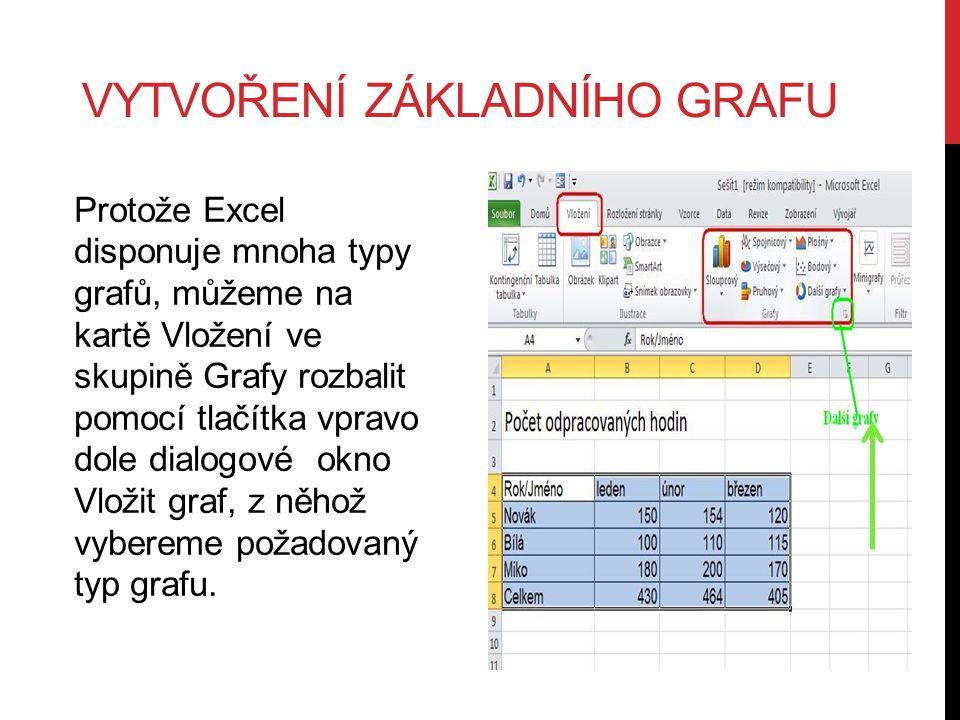 Protože Excel disponuje mnoha typy grafů, můžeme na kartě Vložení ve skupině Grafy rozbalit pomocí tlačítka vpravo dole dialogové okno Vložit graf, z něhož vybereme požadovaný typ grafu.