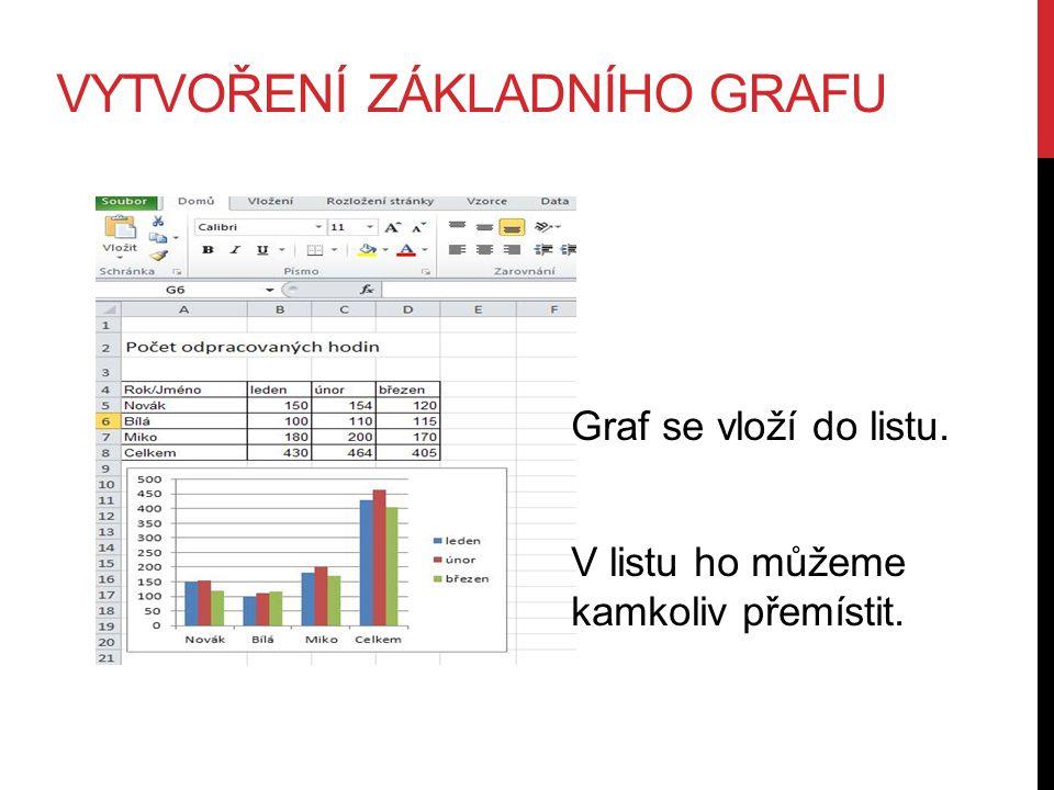 PRVKY GRAFU 1.Oblast grafu 2.Zobrazovaná oblast 3.Datové body 4.Vodorovná a svislá osa 5.Legenda 6.Název grafu 7.Popisky dat Na grafu můžeme rozlišit několik prvků.