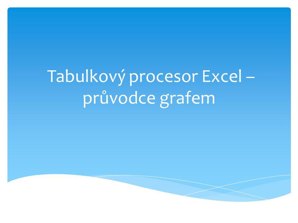 Tabulkový procesor Excel – průvodce grafem