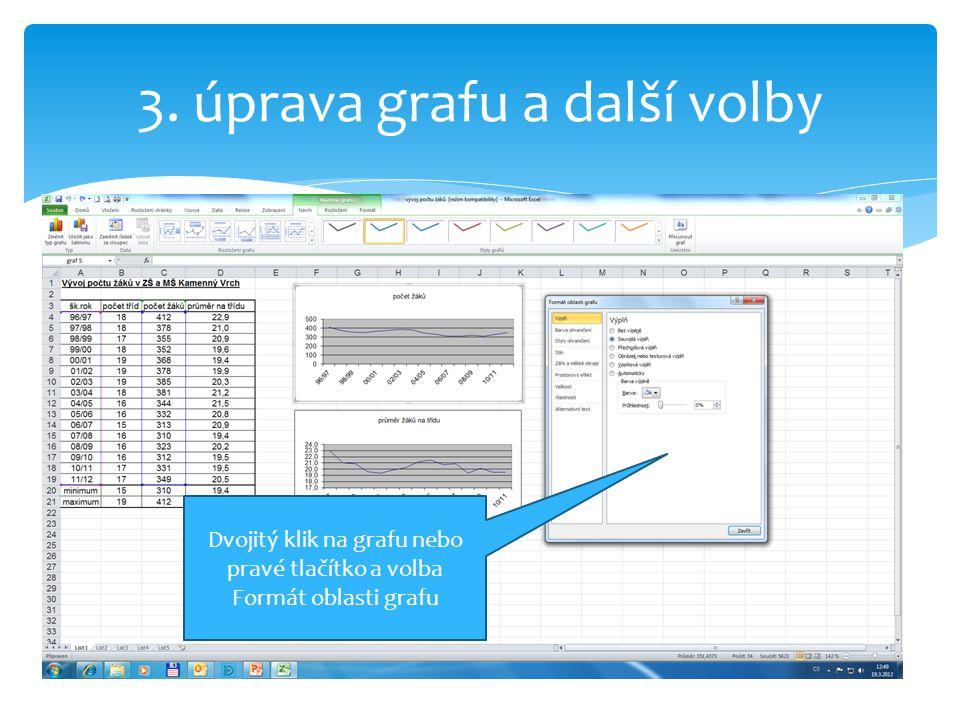3. úprava grafu a další volby Dvojitý klik na grafu nebo pravé tlačítko a volba Formát oblasti grafu