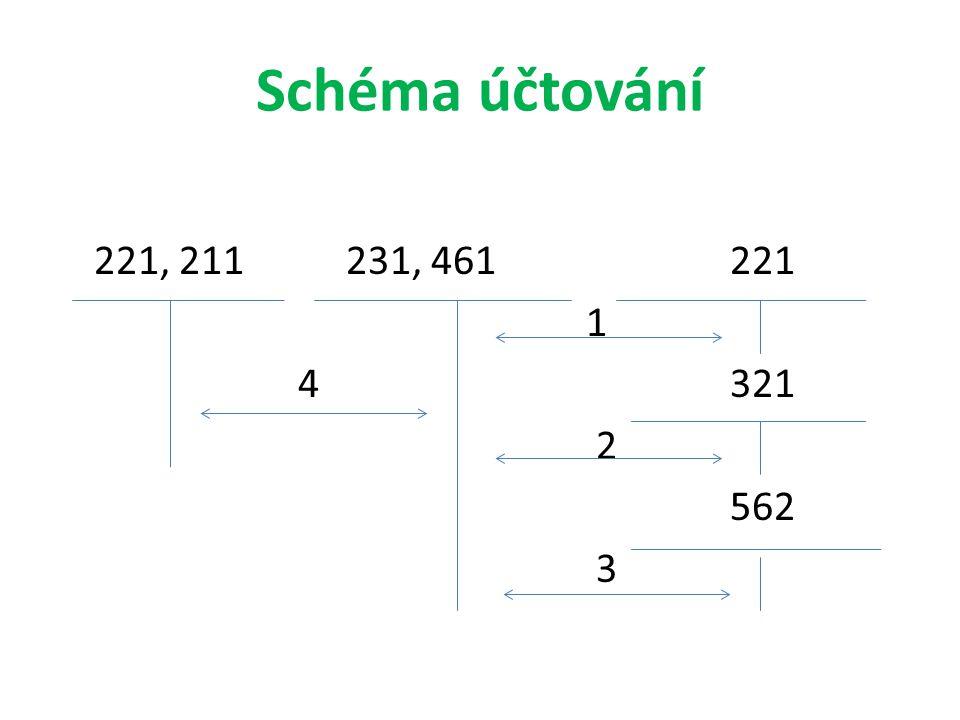 Schéma účtování 221, 211231, 461221 1 4321 2 562 3