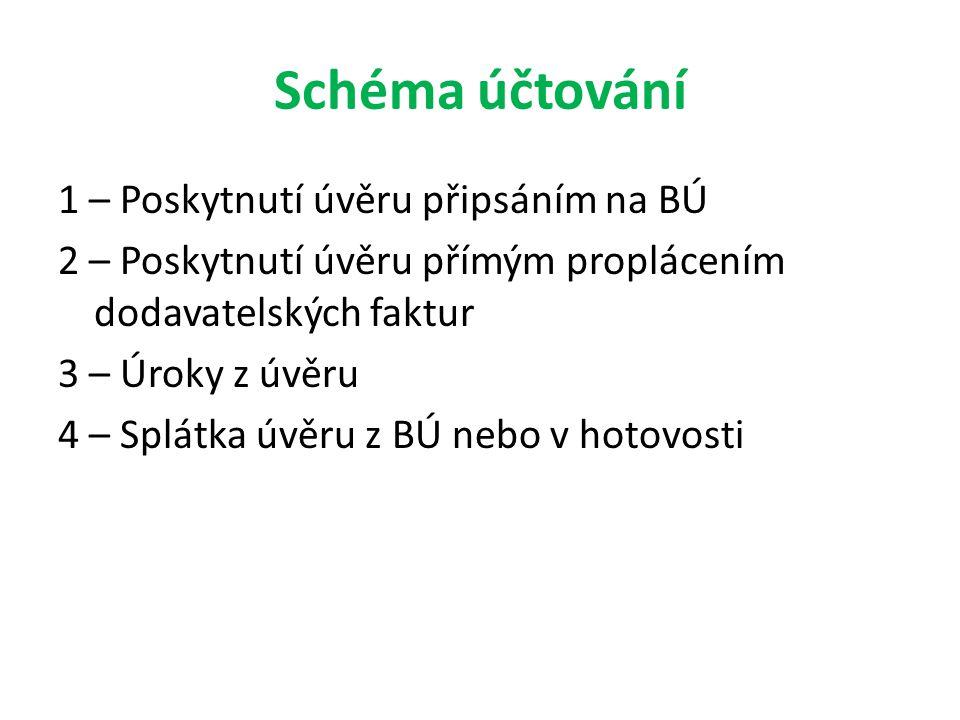 Schéma účtování 1 – Poskytnutí úvěru připsáním na BÚ 2 – Poskytnutí úvěru přímým proplácením dodavatelských faktur 3 – Úroky z úvěru 4 – Splátka úvěru z BÚ nebo v hotovosti