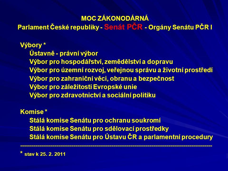 MOC ZÁKONODÁRNÁ Parlament České republiky - Senát PČR - Orgány Senátu PČR I Výbory * Ústavně - právní výbor Výbor pro hospodářství, zemědělství a dopr