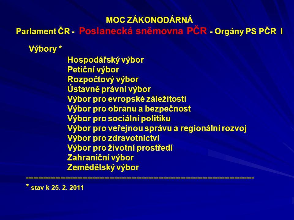 MOC ZÁKONODÁRNÁ Parlament ČR - Poslanecká sněmovna PČR - Orgány PS PČR I Výbory * Hospodářský výbor Petiční výbor Rozpočtový výbor Ústavně právní výbo