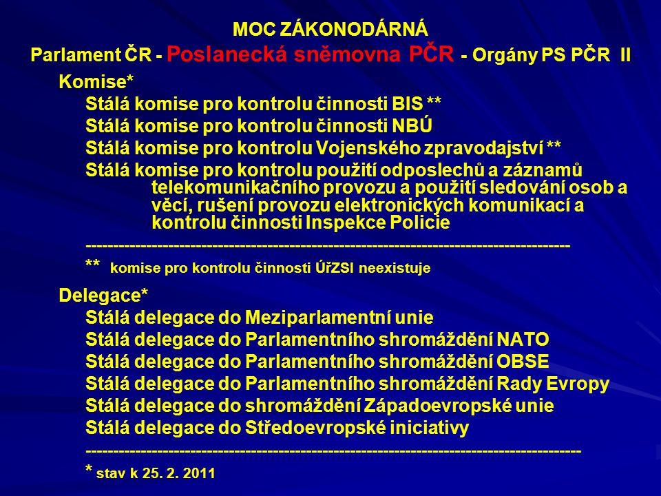 MOC ZÁKONODÁRNÁ Parlament ČR - Poslanecká sněmovna PČR - Orgány PS PČR II Komise* Stálá komise pro kontrolu činnosti BIS ** Stálá komise pro kontrolu
