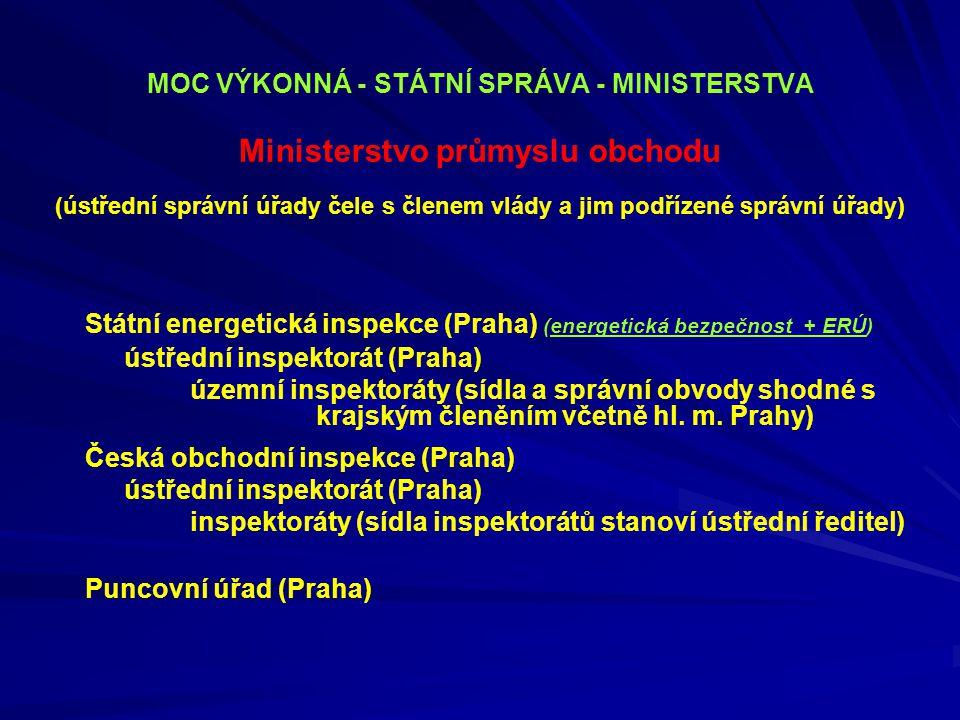 MOC VÝKONNÁ - STÁTNÍ SPRÁVA - MINISTERSTVA Ministerstvo průmyslu obchodu (ústřední správní úřady čele s členem vlády a jim podřízené správní úřady) Státní energetická inspekce (Praha) (energetická bezpečnost + ERÚ) ústřední inspektorát (Praha) územní inspektoráty (sídla a správní obvody shodné s krajským členěním včetně hl.