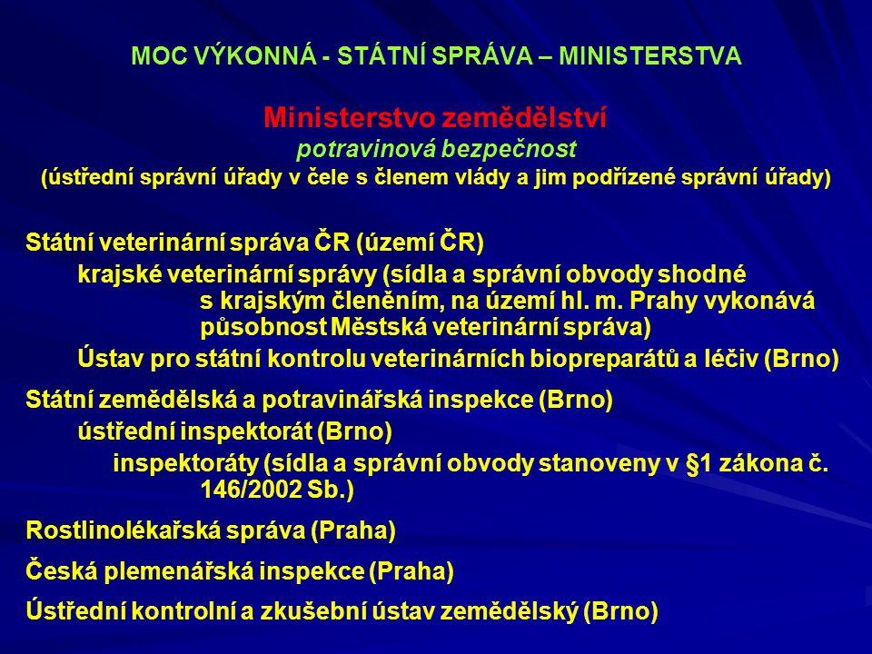 MOC VÝKONNÁ - STÁTNÍ SPRÁVA – MINISTERSTVA Ministerstvo zemědělství potravinová bezpečnost (ústřední správní úřady v čele s členem vlády a jim podříze