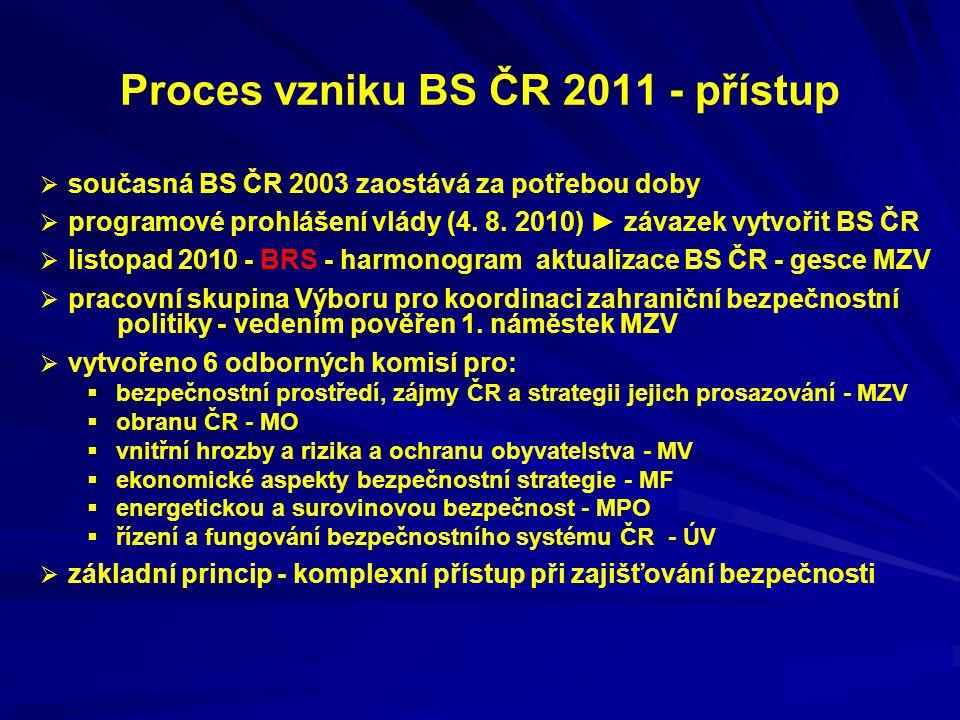 Proces vzniku BS ČR 2011 - přístup   současná BS ČR 2003 zaostává za potřebou doby   programové prohlášení vlády (4. 8. 2010) ► závazek vytvořit B