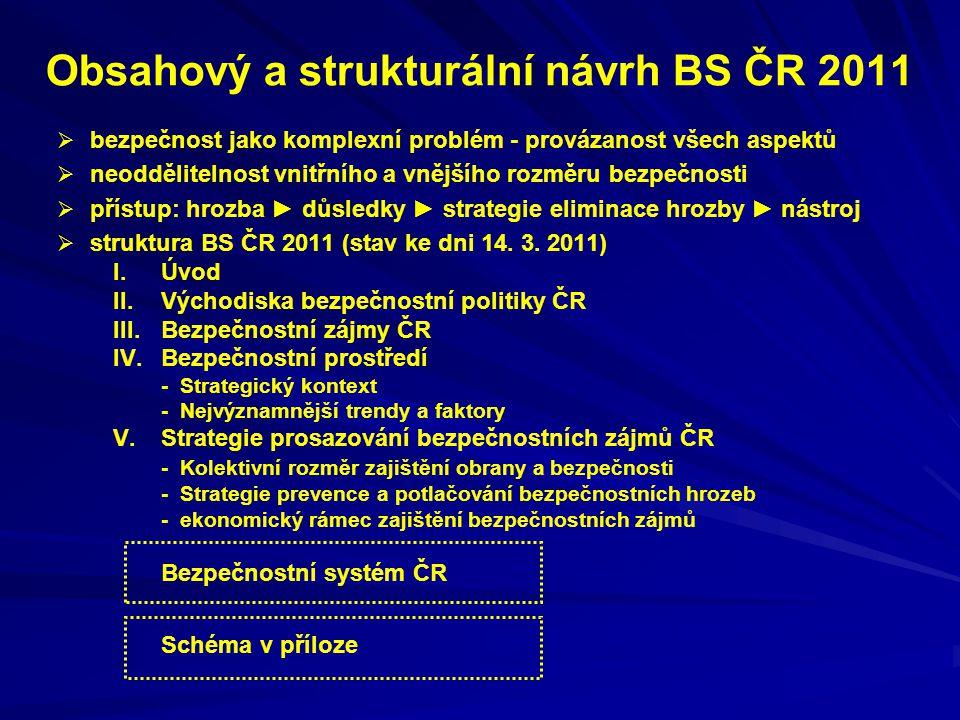 Obsahový a strukturální návrh BS ČR 2011   bezpečnost jako komplexní problém - provázanost všech aspektů   neoddělitelnost vnitřního a vnějšího ro