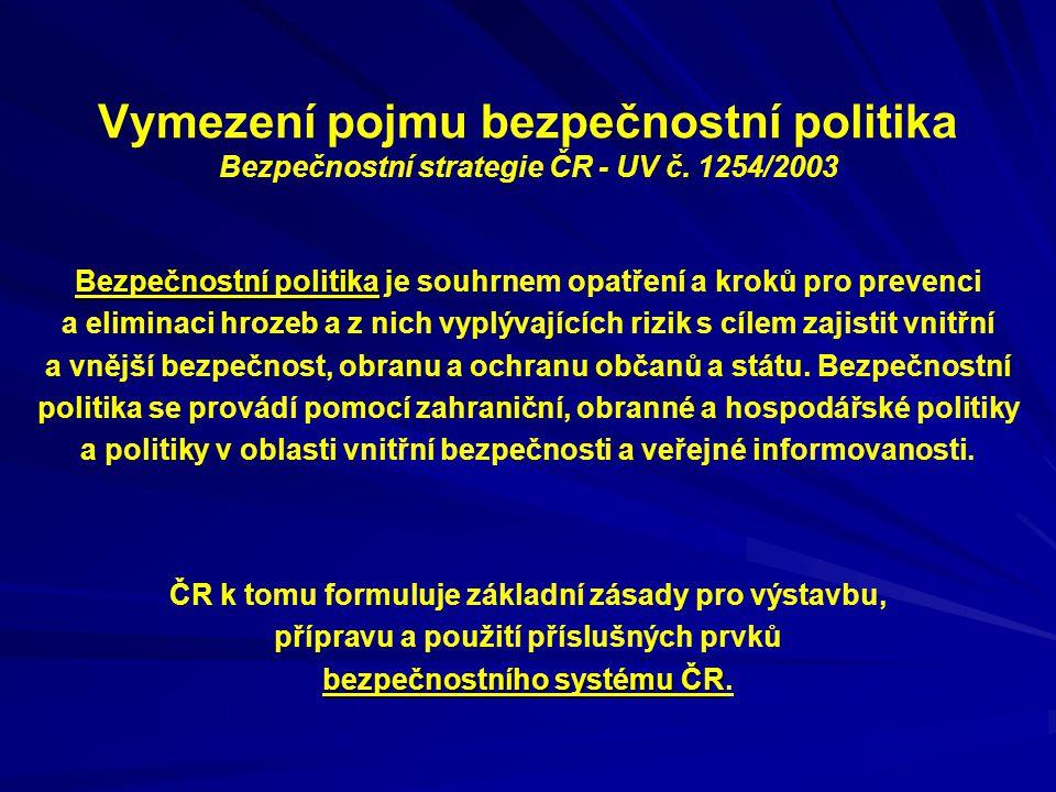 Vymezení pojmu bezpečnostní politika Bezpečnostní strategie ČR - UV č. 1254/2003 Bezpečnostní politika Bezpečnostní politika je souhrnem opatření a kr