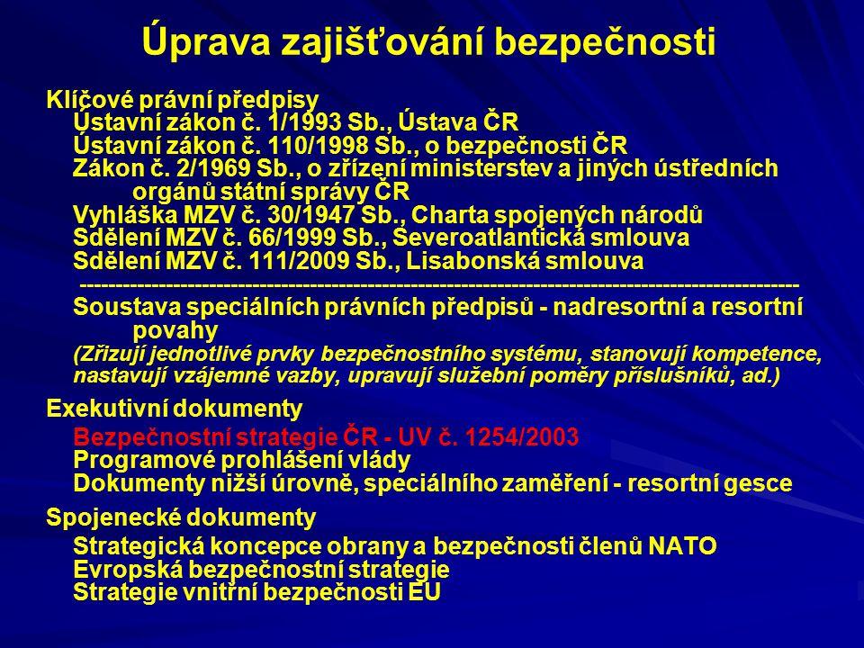 Bezpečnostní systém České republiky - struktura, režimy činnosti, hlavní komponenty