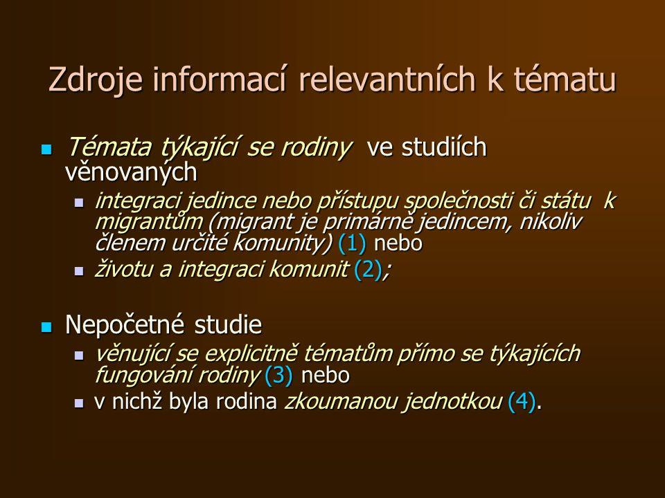 Zdroje informací relevantních k tématu Témata týkající se rodiny ve studiích věnovaných Témata týkající se rodiny ve studiích věnovaných integraci jedince nebo přístupu společnosti či státu k migrantům (migrant je primárně jedincem, nikoliv členem určité komunity) (1) nebo integraci jedince nebo přístupu společnosti či státu k migrantům (migrant je primárně jedincem, nikoliv členem určité komunity) (1) nebo životu a integraci komunit (2); životu a integraci komunit (2); Nepočetné studie Nepočetné studie věnující se explicitně tématům přímo se týkajících fungování rodiny (3) nebo věnující se explicitně tématům přímo se týkajících fungování rodiny (3) nebo v nichž byla rodina zkoumanou jednotkou (4).