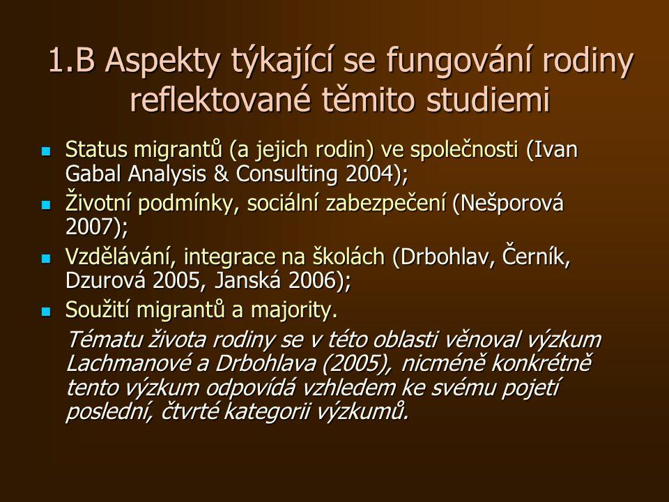Literatura IV Szczepaniková, A.(2004): Gender a mezinárodní migrace: úvod do problematiky.