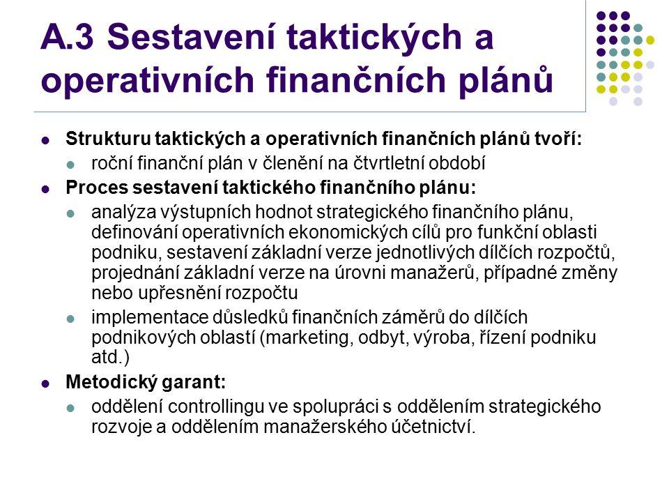 A.3 Sestavení taktických a operativních finančních plánů Strukturu taktických a operativních finančních plánů tvoří: roční finanční plán v členění na