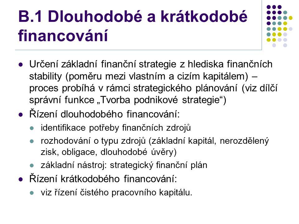 B.1 Dlouhodobé a krátkodobé financování Určení základní finanční strategie z hlediska finančních stability (poměru mezi vlastním a cizím kapitálem) –