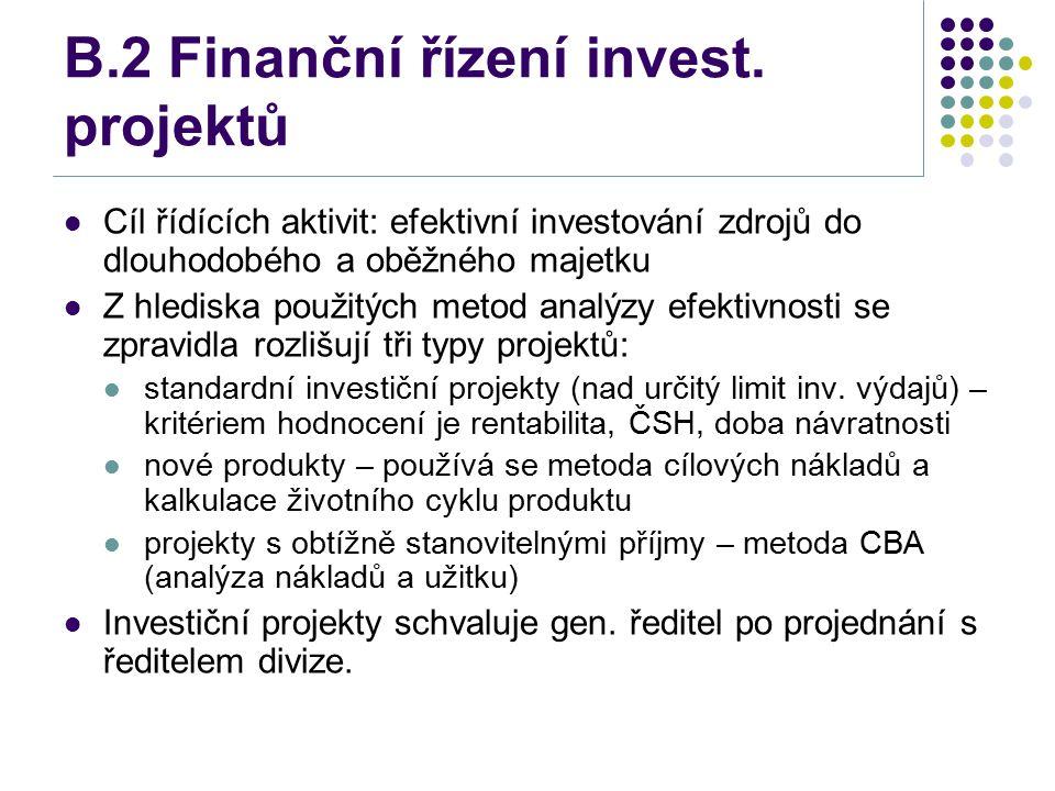 B.2 Finanční řízení invest. projektů Cíl řídících aktivit: efektivní investování zdrojů do dlouhodobého a oběžného majetku Z hlediska použitých metod
