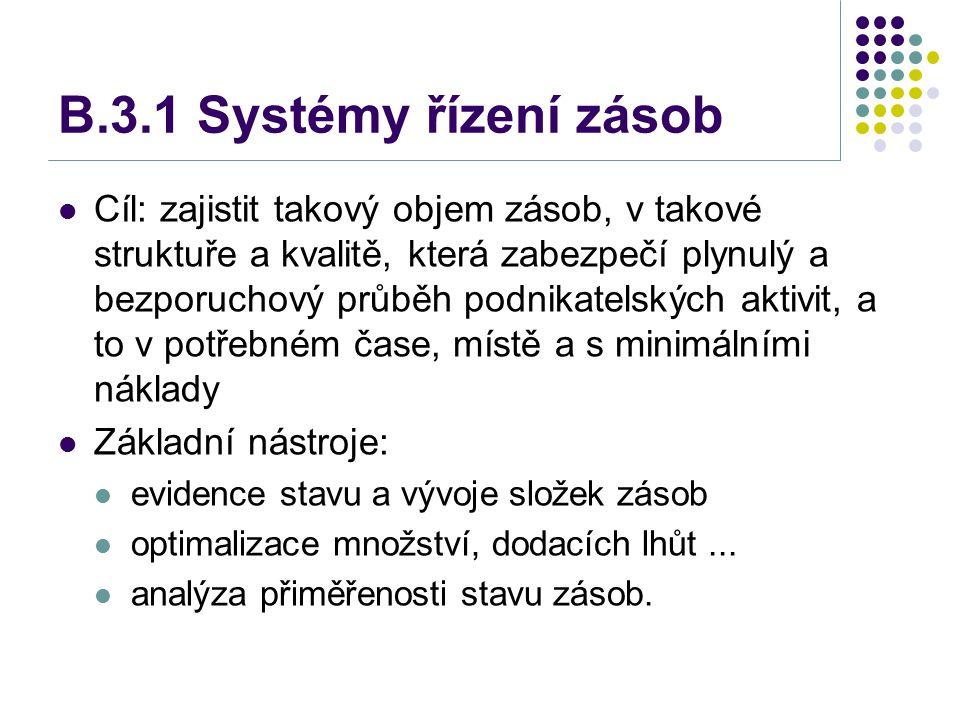 B.3.1 Systémy řízení zásob Cíl: zajistit takový objem zásob, v takové struktuře a kvalitě, která zabezpečí plynulý a bezporuchový průběh podnikatelský