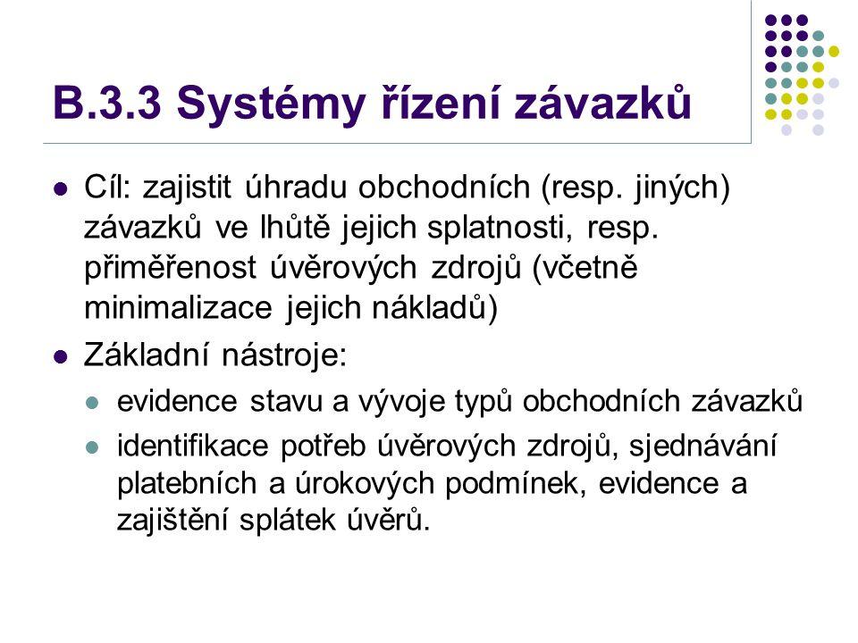 B.3.3 Systémy řízení závazků Cíl: zajistit úhradu obchodních (resp. jiných) závazků ve lhůtě jejich splatnosti, resp. přiměřenost úvěrových zdrojů (vč