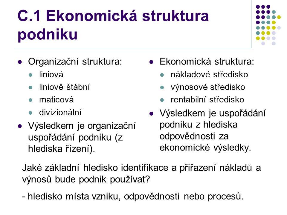 C.1 Ekonomická struktura podniku Organizační struktura: liniová liniově štábní maticová divizionální Výsledkem je organizační uspořádání podniku (z hl