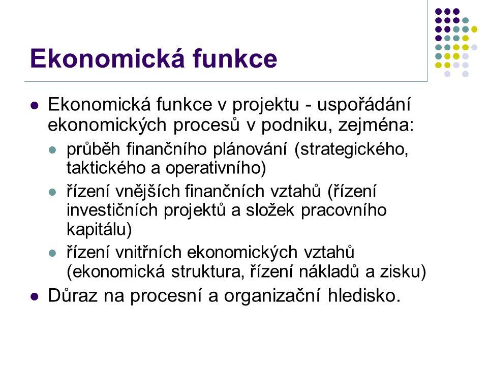 Ekonomická funkce Ekonomická funkce v projektu - uspořádání ekonomických procesů v podniku, zejména: průběh finančního plánování (strategického, takti