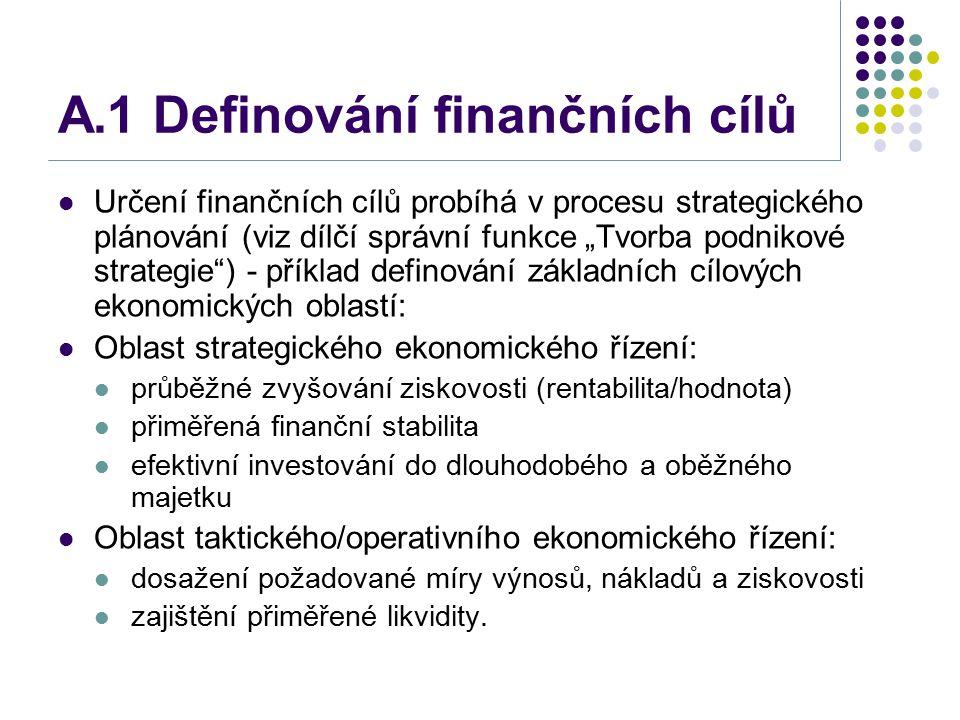 """A.1 Definování finančních cílů Určení finančních cílů probíhá v procesu strategického plánování (viz dílčí správní funkce """"Tvorba podnikové strategie"""""""