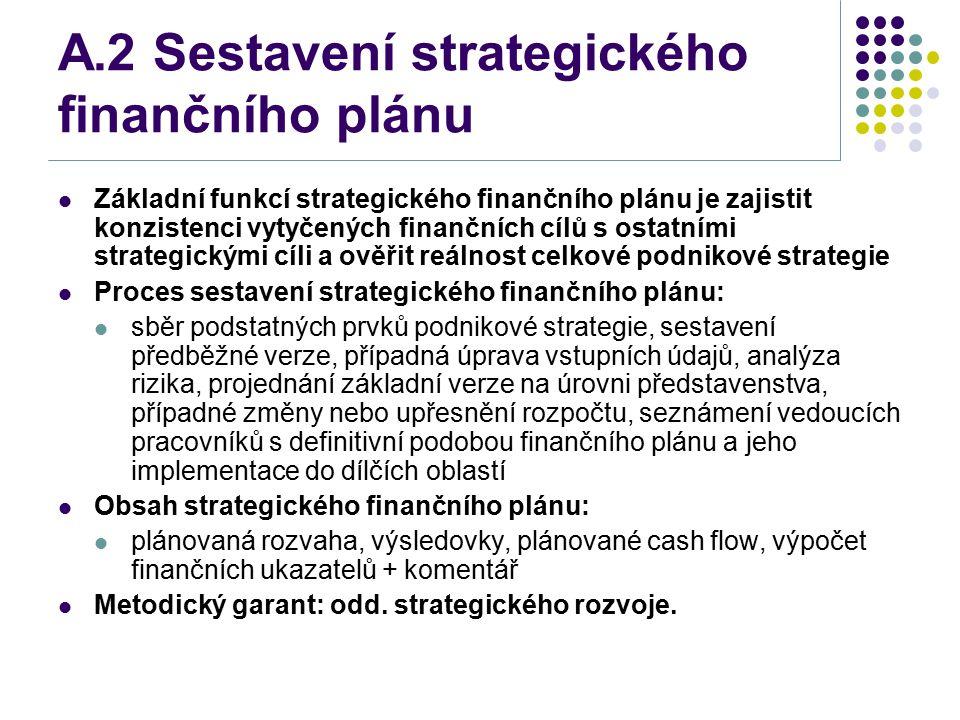 A.2 Sestavení strategického finančního plánu Základní funkcí strategického finančního plánu je zajistit konzistenci vytyčených finančních cílů s ostat