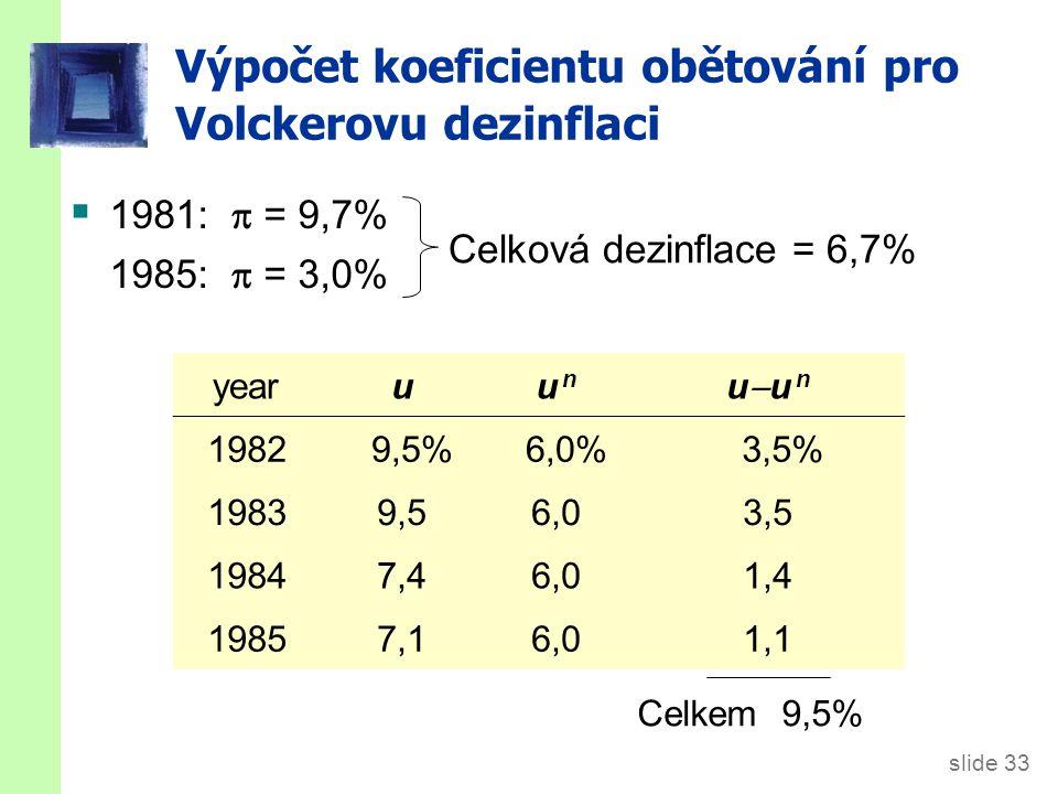 slide 33 Výpočet koeficientu obětování pro Volckerovu dezinflaci  1981:  = 9,7% 1985:  = 3,0% yearuu nu n uu nuu n 1982 9,5% 6,0% 3,5% 19839,59,56,06,03,53,5 19847,47,46,01,41,4 19857,17,16,06,01,11,1 Celkem 9,5% Celková dezinflace = 6,7%