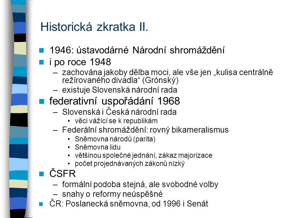 Historická zkratka II.