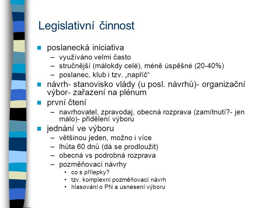 Legislativní činnost poslanecká iniciativa –využíváno velmi často –stručnější (málokdy celé), méně úspěšné (20-40%) –poslanec, klub i tzv.
