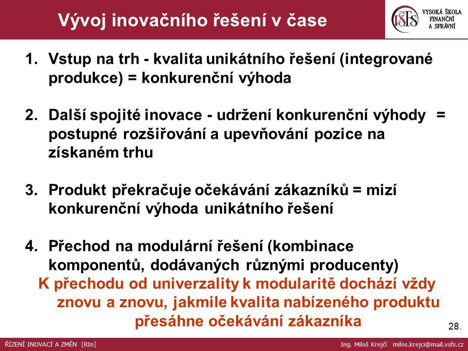 28. Vývoj inovačního řešení v čase 1.Vstup na trh - kvalita unikátního řešení (integrované produkce) = konkurenční výhoda 2.Další spojité inovace - ud