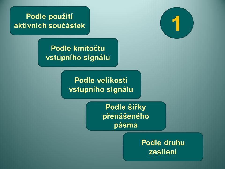 Podle použití aktivních součástek Podle kmitočtu vstupního signálu Podle velikosti vstupního signálu Podle šířky přenášeného pásma Podle druhu zesílení 1