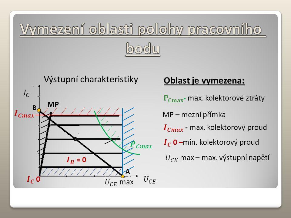 MP A B Výstupní charakteristiky Oblast je vymezena: MP – mezní přímka