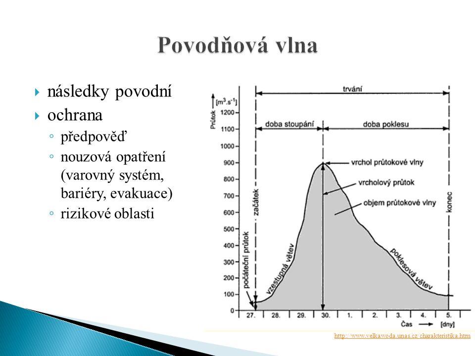  následky povodní  ochrana ◦ předpověď ◦ nouzová opatření (varovný systém, bariéry, evakuace) ◦ rizikové oblasti http://www.velkawoda.unas.cz/charak