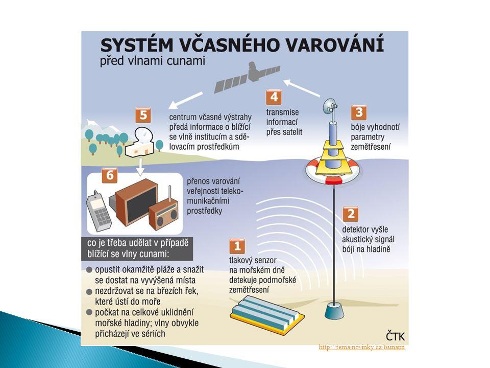 http://zpravy.idnes.cz/desetimetrove-tsunami-zpustosilo-japonsko-zahynulo-pres-tisic-lidi-12u- /zahranicni.asp?c=A110311_073732_zahranicni_stf