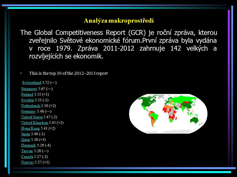 Analýza makroprostředí The Global Competitiveness Report (GCR) je roční zpráva, kterou zveřejnilo Světové ekonomické fórum.První zpráva byla vydána v