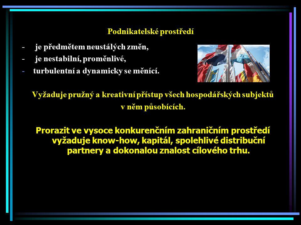 Exportní strategie ČR 2012 - 2020 Schválena vládou ČR dne 14.3.2012, shrnuje celkovou vizi proexportních aktivit státu.