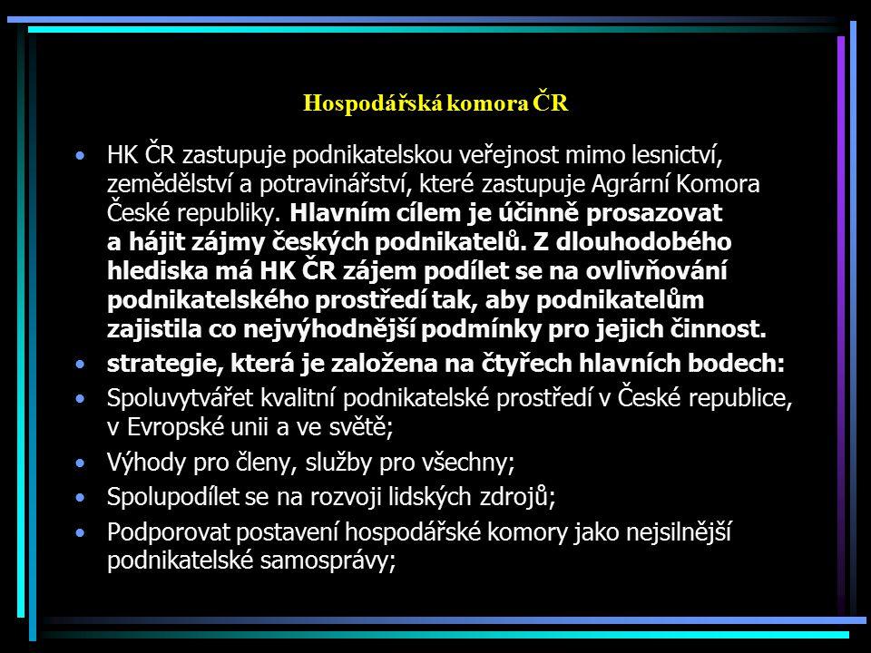 Hospodářská komora ČR HK ČR zastupuje podnikatelskou veřejnost mimo lesnictví, zemědělství a potravinářství, které zastupuje Agrární Komora České repu