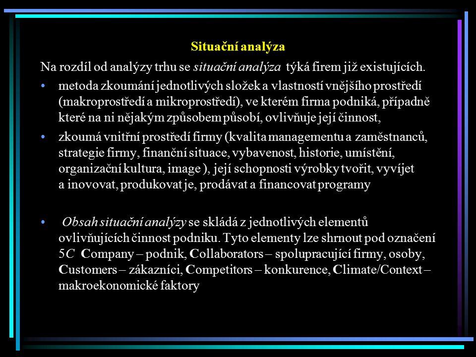 Situační analýza Na rozdíl od analýzy trhu se situační analýza týká firem již existujících. metoda zkoumání jednotlivých složek a vlastností vnějšího