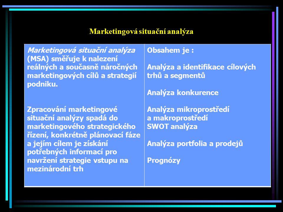 Marketingová situační analýza Marketingová situační analýza (MSA) směřuje k nalezení reálných a současně náročných marketingových cílů a strategií pod