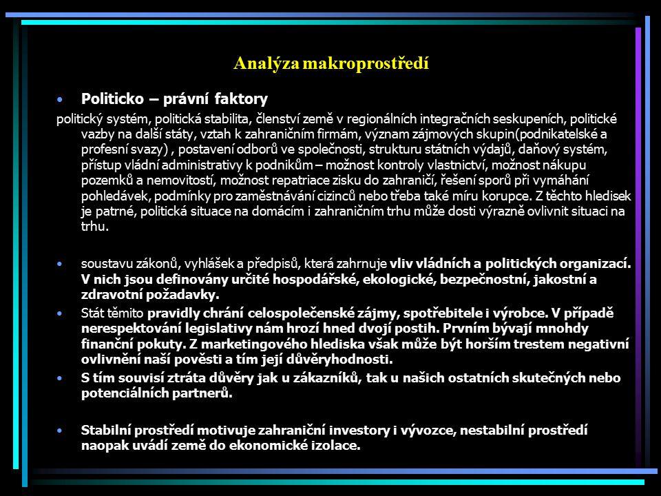 Analýza makroprostředí Politicko – právní faktory politický systém, politická stabilita, členství země v regionálních integračních seskupeních, politi