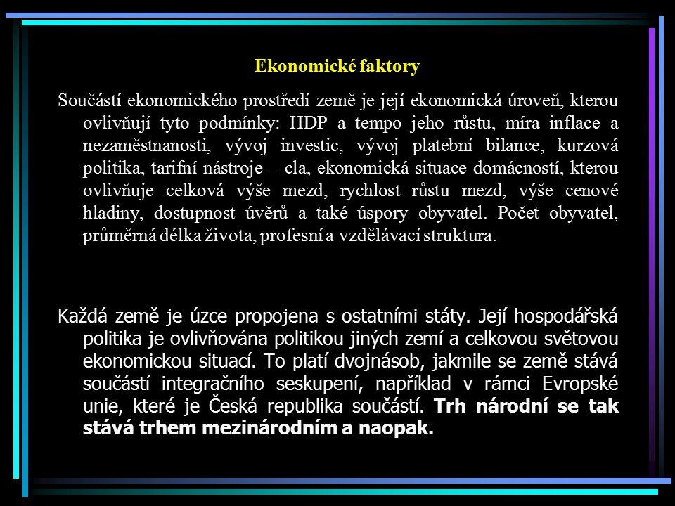 Začínáme se zahraničním obchodem Exportní akademie / vzdělávání Gestorem projektu Exportní akademie je Ministerstvo průmyslu a obchodu ČR, které poskytuje prostřednictvím agentury CzechTrade vzdělávací akce, které jsou zaměřeny jak oborově, tak i teritoriálně.